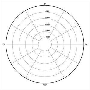 19749_omnidirectional_polar_pattern